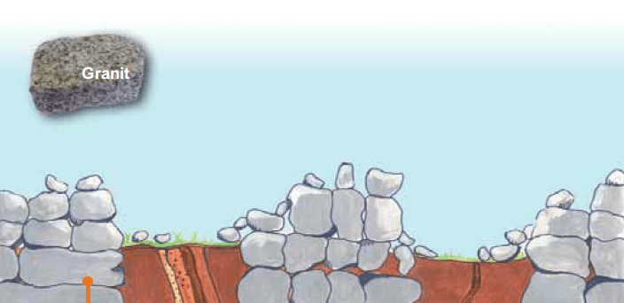 granit bloklari