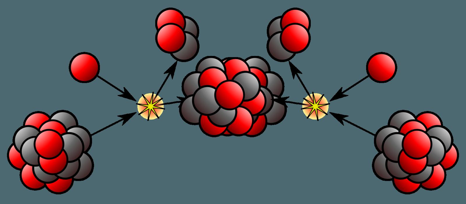 radyoaktif yaşlandirma ilkeleri